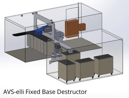 avselli fixed base destructor